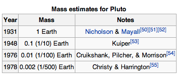 The diminishing size of Pluto over time