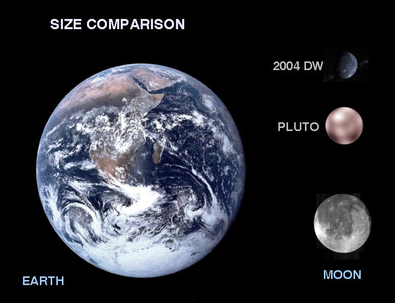 Facts About Pluto  Our Solar System  Astronomy for Kids