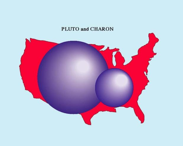 Pluto and Charon and the USA