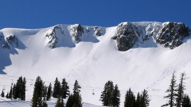 The Last Good Powder Day At Squaw Valley Pov Of