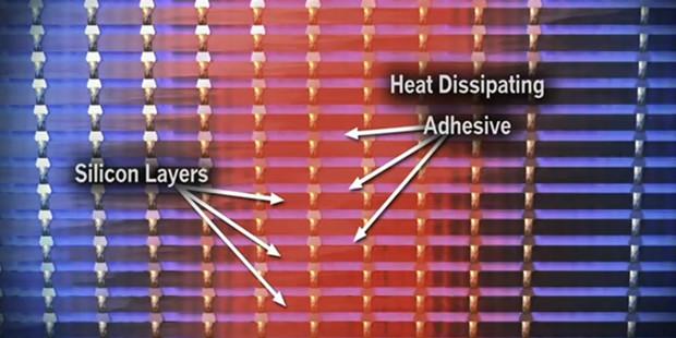Chip Stacking diagram