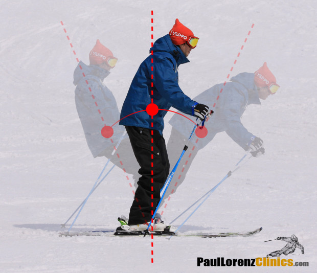 Stance is Key. photo: Paul Lorenz Clinics