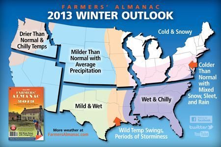 2013 Farmers Almanac Predictions. How off was the Farmers Almanac last