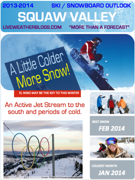 Squaw Valley Winter Weather Forecast 2013/14 | Colder Than Normal