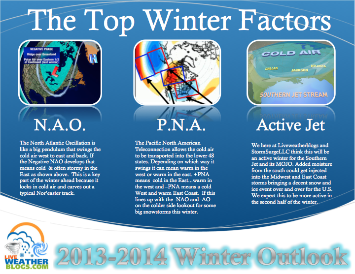 New USA Winter Weather Outlook for 2013/14 | **Updated Oct. 8th