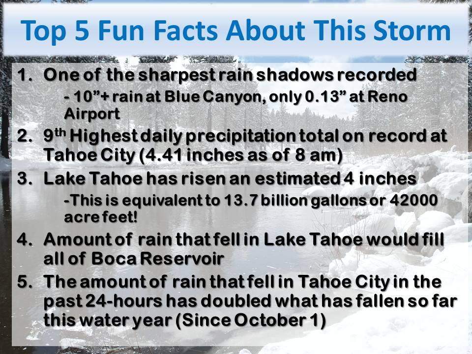 tahoe city february 2014 rain totals