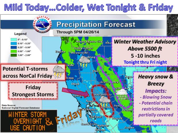 Lake Tahoe Weather Forecast