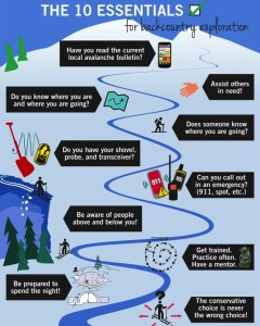 Backcountry-Checklist-685x1024