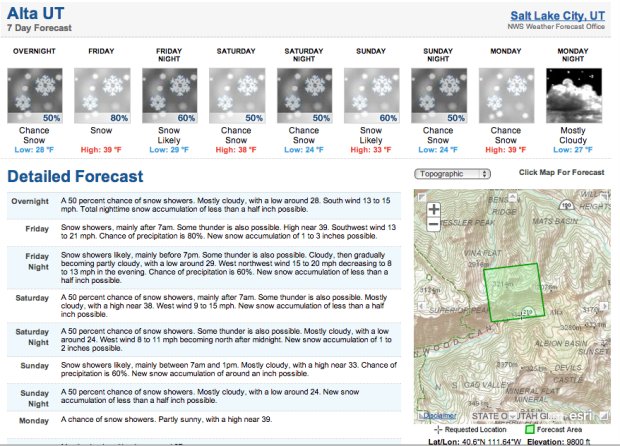 Snow forecasted all week at Alta and Snowbird