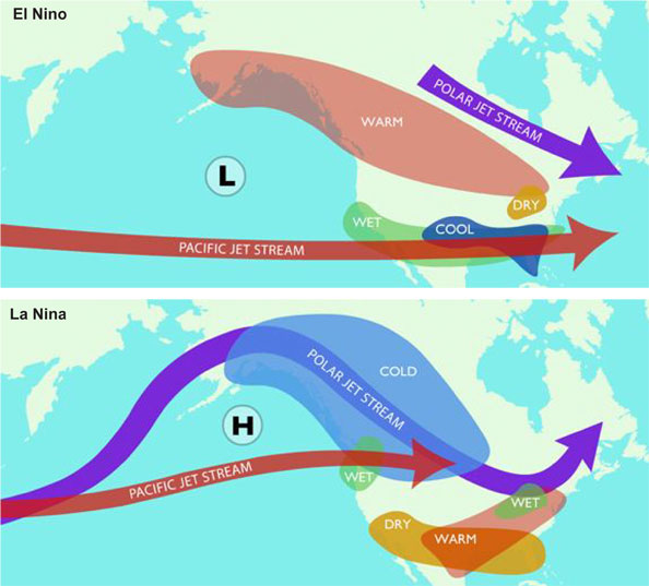 el nino or la nina essay El niño and la niña events are a natural part of the global climate system they  occur when the pacific ocean and the atmosphere above it change from their.