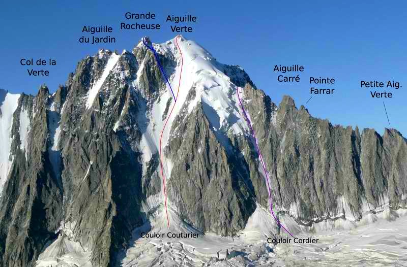 climbing mt blanc without a guide