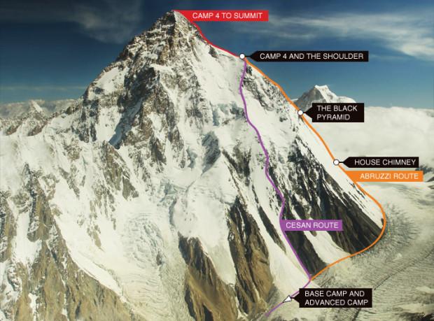 k2 climbing routes