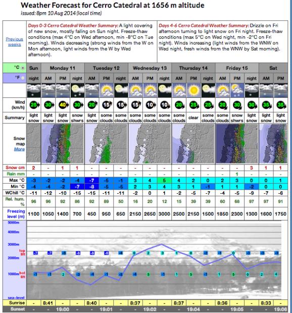 Screen shot 2014-08-10 at 6.09.28 PM