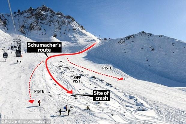 Schumacher's injury location in France.