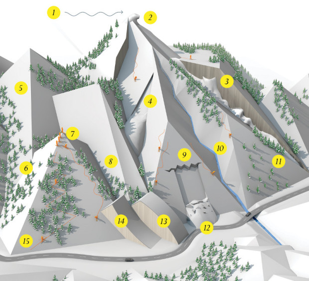 Avalanche terrain awareness map
