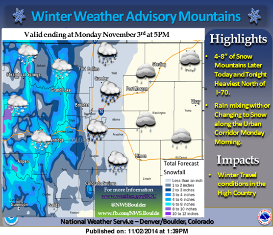 Winter Storm Warning for Colorado Today   8″ of Snow Expected