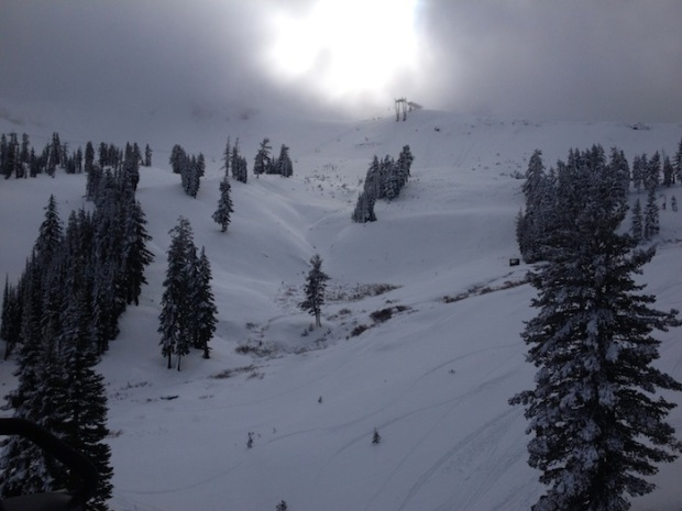 Siberia looking good today