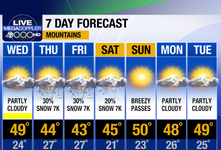 KABC-7DAY_MTNS_w450