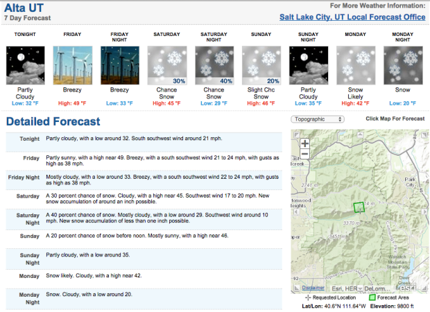 Hot in Alta this week.