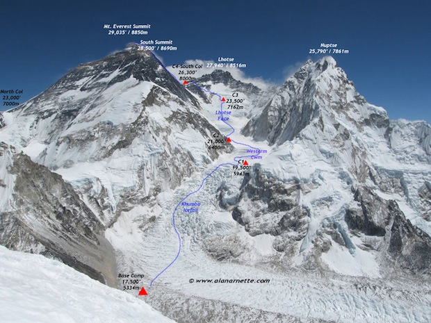 Everest's traditional south route from Nepal.