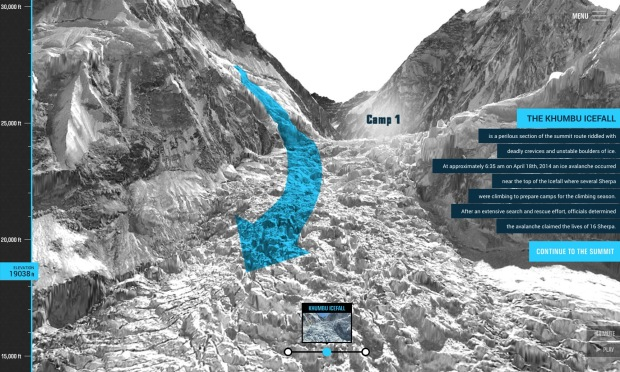 Graph showing path of 2014's deadly avalanche.