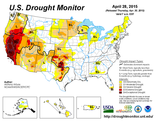 Drought is Exceptional in California, the highest level of drought.