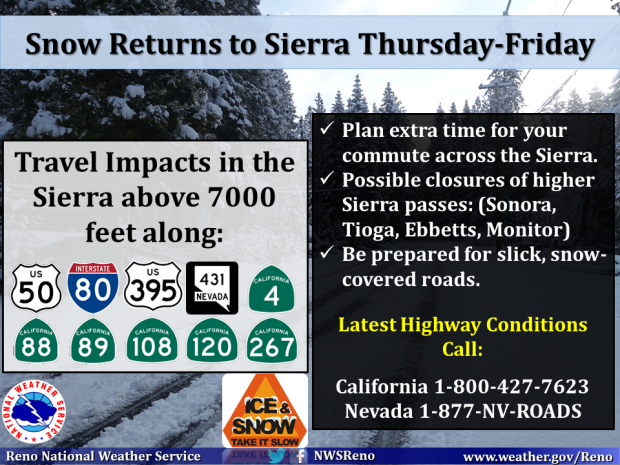 Heads up for road closures and chain controls in the Sierra Nevada this week.