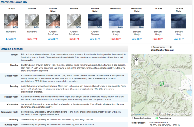 Mammoth forecast for this week.