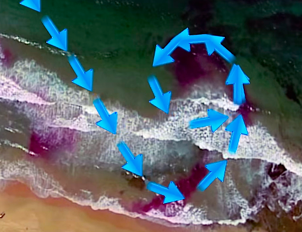 rip current graph