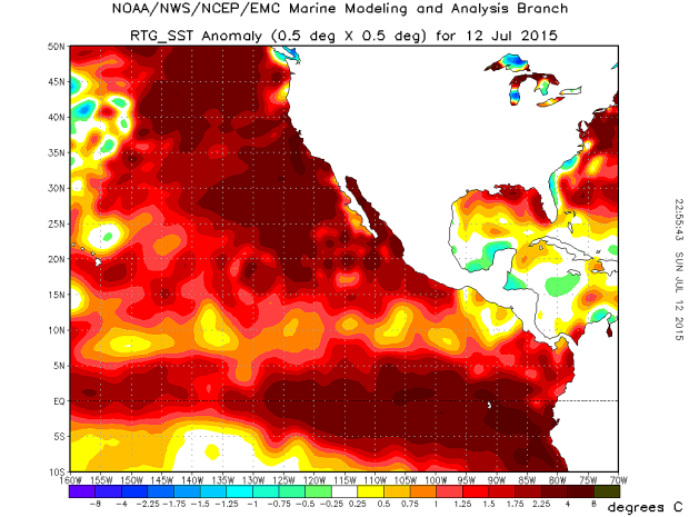 The yellow, orange, and red colors on this map are ocean waters that are above average temperature.  Most all the water in the Eastern Pacific is above average temperatures right now.