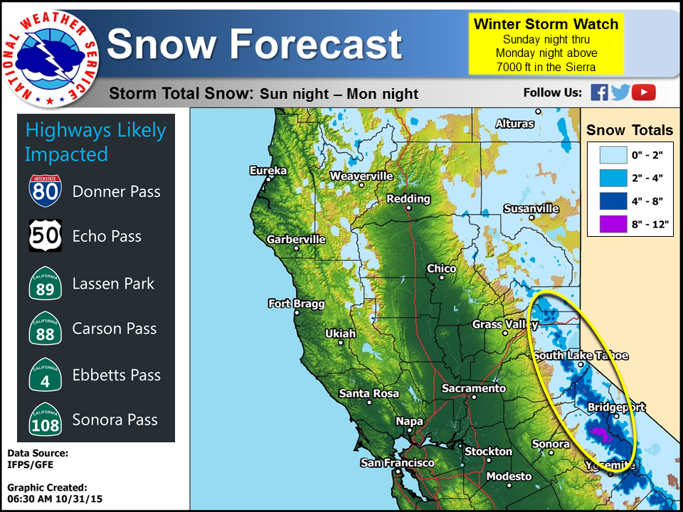 Snow Forecast for California Sunday and Monday