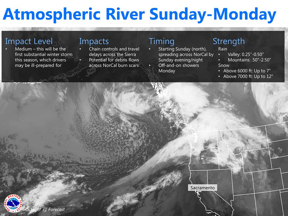 Atmospheric River to impact California Sunday and Monday brining big snowfall to the Sierras.