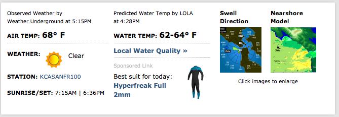 Surfline showing 62-64ºF at Ocean Beach, SF today.