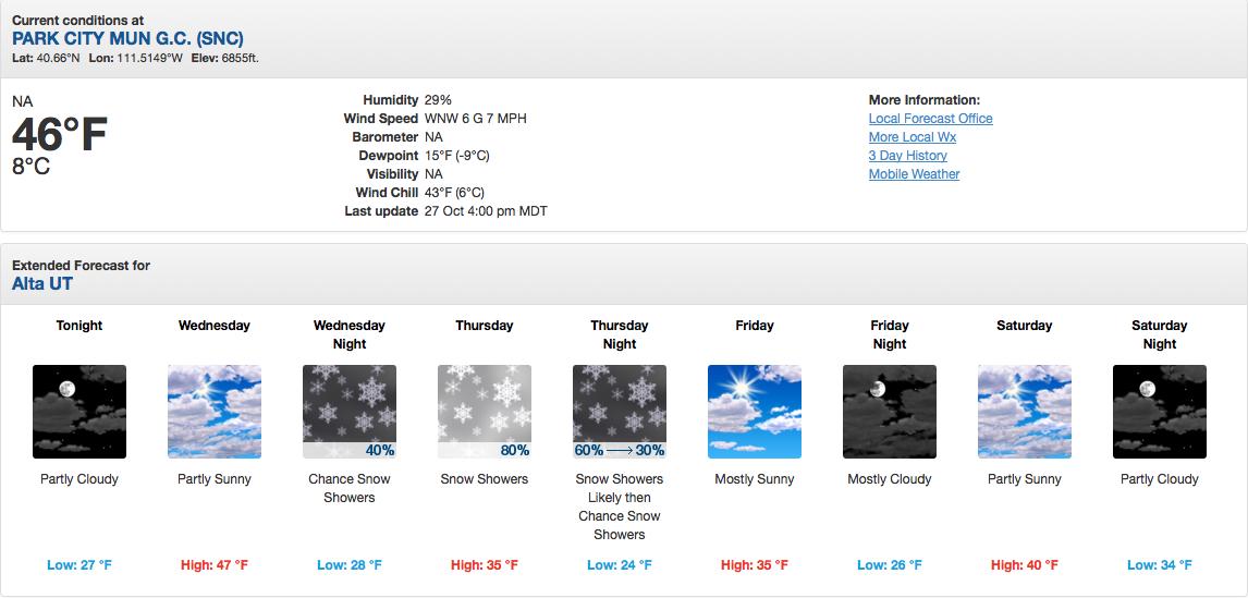 NOAA's 7 day forecast for Alta, UT showing snow on Thursday.