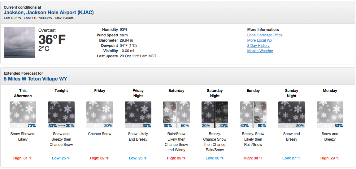 This 7-day forecast is looking good to us...