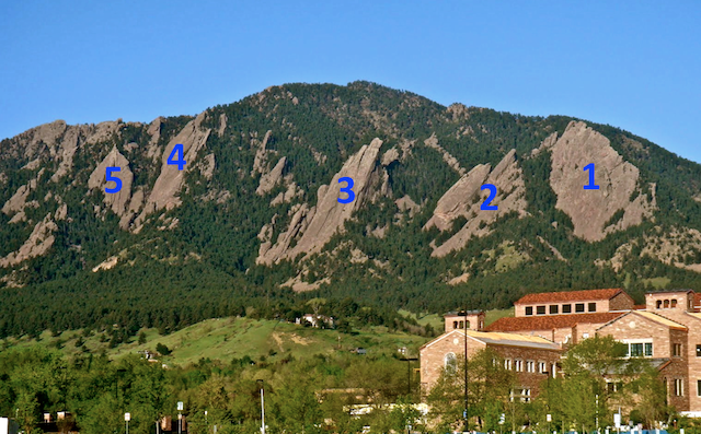 The Flatirons numbered. This tragic accident happened on the 5th.