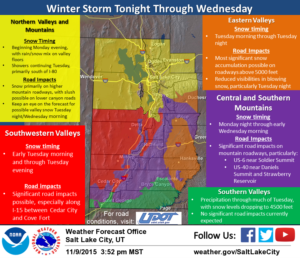 Ugly, complex graphic showing what regions of Utah are to expect what kind of snowfall. image: noaa