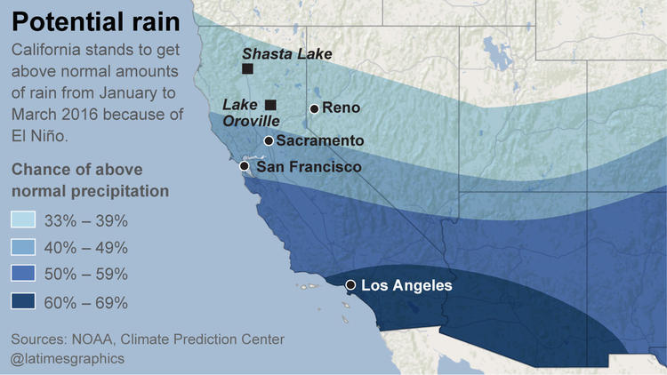 El Nino forecast for this winter in CA. image: la times