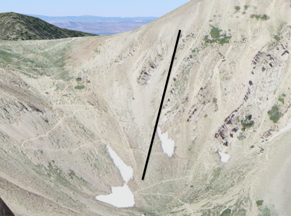 Two hunters triggered and were caught in a slide in Sacajewea Bowl yesterday (Thur, Nov 5). One was knocked out briefly, but both ended up remarkably okay. The black line was their trajectory: they were swept 400' vertical in a slide that broke 20 feet above them and was 40-50 feet wide. Photo: Anonymous/GNFAC