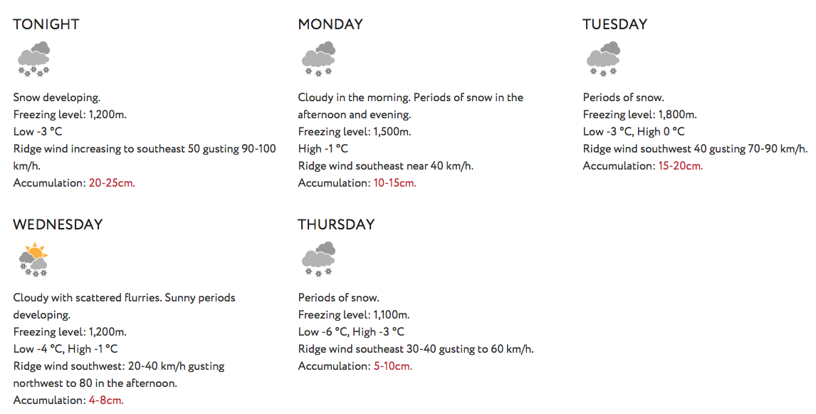 """Whistler forecast showing 50-68cms (21-26"""") of snow is forecast in the next 5 days"""