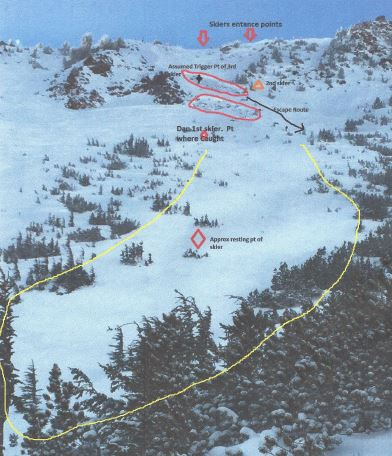 image: eastern sierra avalanche center