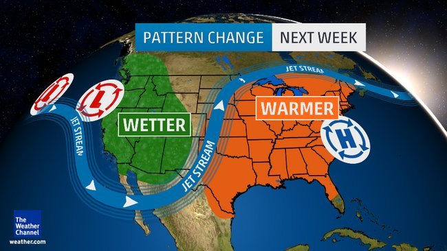 Big pattern change coming to the Western USA this week.