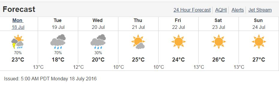 Forecasted to clear later in the week! pc: Environment Canada