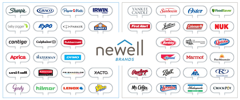 Newell Brands owns a lot of brands and a lot of outdoor brands, which they're looking to unload. Source; the Snowbrains Archives.