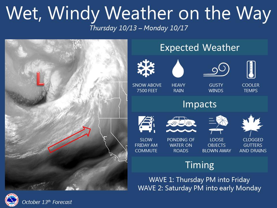 Storm details for CA. image: noaa sacramento, ca today
