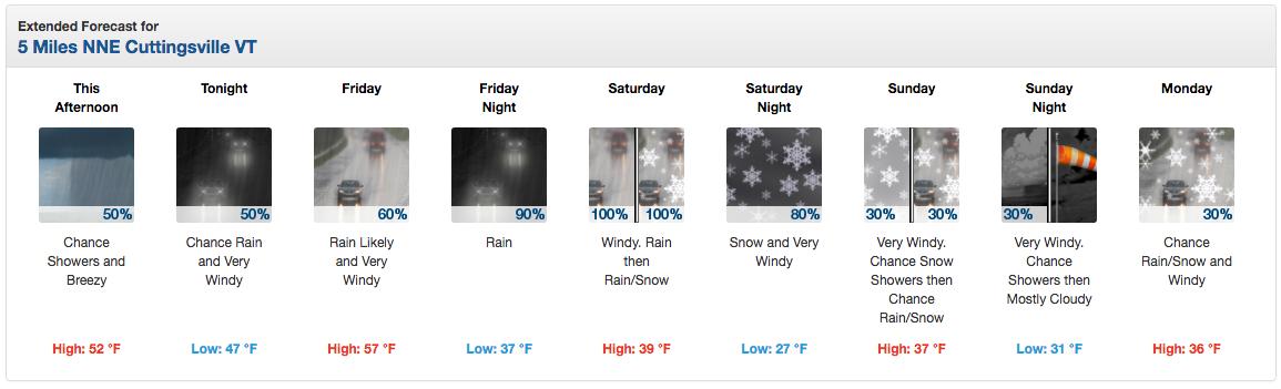 Snow forecast for Killington, VT this week.  image:  noaa, today