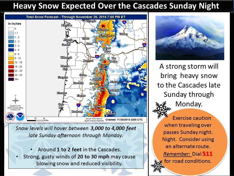 Big snow coming to OR. image: noaa, yesterday