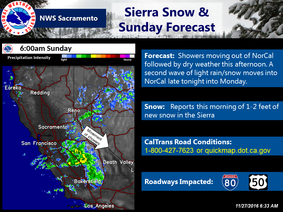 Snow is moving out of CA this morning. image: noaa, today
