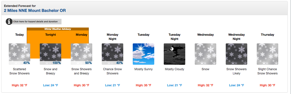 Snow all week except for one stellar day on Thursday this week at Mt. Bachelor, OR. image: noaa, today