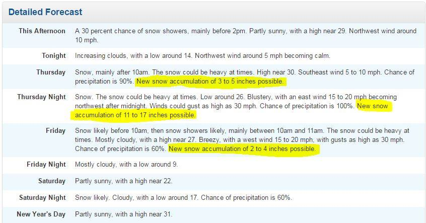 Waterville Valley, NH forecast. Image: Waterville Valley Facebook Page